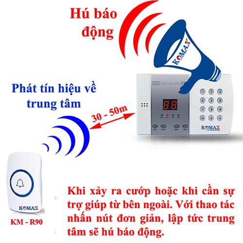 Nút nhấn khẩn cấp KM-R90